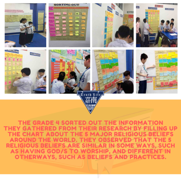 The grade 4 sorted out the information they gathered from their research by filling up the chart about the 5 major religious beliefs around the world.